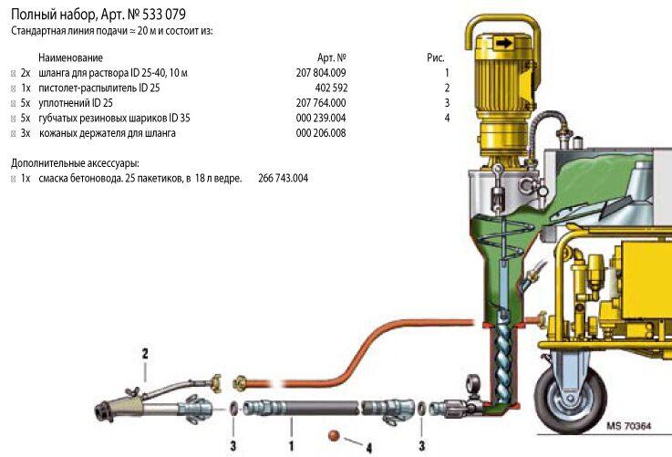 MP 22 штукатурная станция